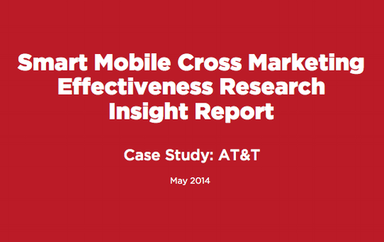 Smart Mobile Cross Marketing Effectiveness Research Insight Report