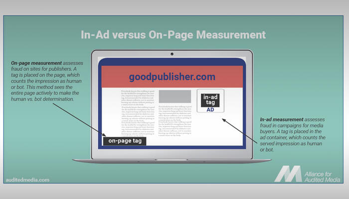 In-ad versus on-page measurement