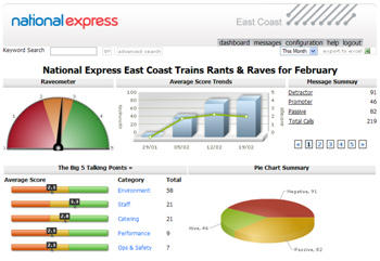 National Express Dashboard